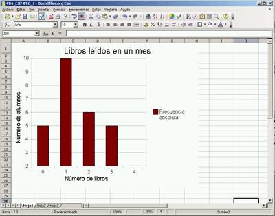 La hoja de cálculo. Utilización en Estadística | Las TIC en el Área ...