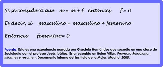 si se considera que m= m + f entonoces f= 0. es decir, si masculino = masculino + femenino. Entonces femenino igual a 0. Fuente: esta es una experiencia narrada por Graciela Hernández que ocurrió en una clase de sociología con el profesor Jesús Ibánez. está recogida en Belén Villar: Proyecto Relaciona. Informes y resumenes. Documento interno del Instituto de la Mujer. Madrid, 2005.