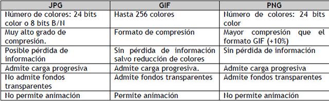 Formatos De Imagen Multimedia Y Web 2 0