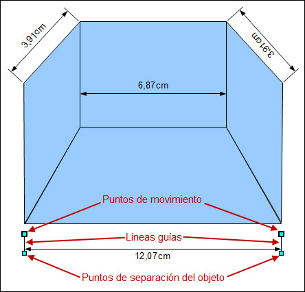 Lneas de dimensiones  Diseo de Presentaciones en la Enseanza
