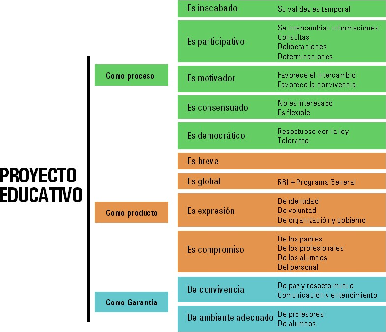 Desorienta2 02 12 17 for Proyecto educativo de comedor escolar